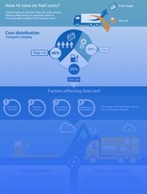 EN Infographic Fuel Saving