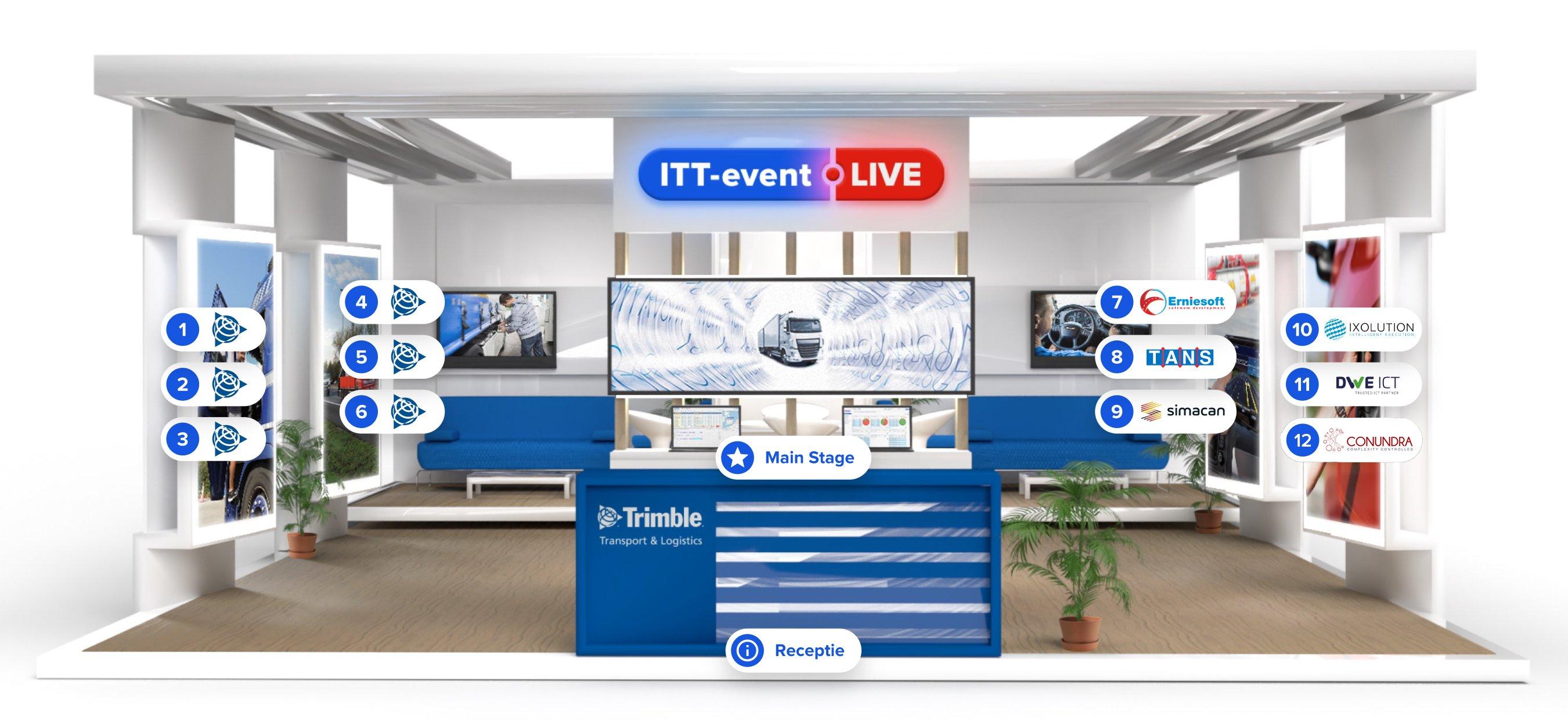 Virtuele stand ITT-event 2021
